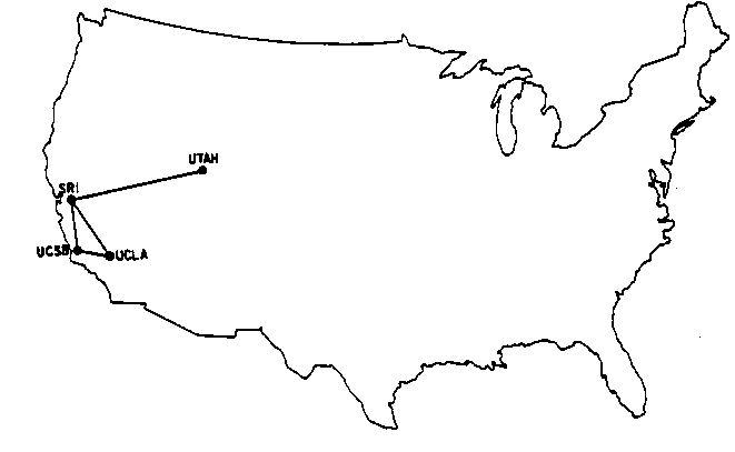 ARPANET(1969)