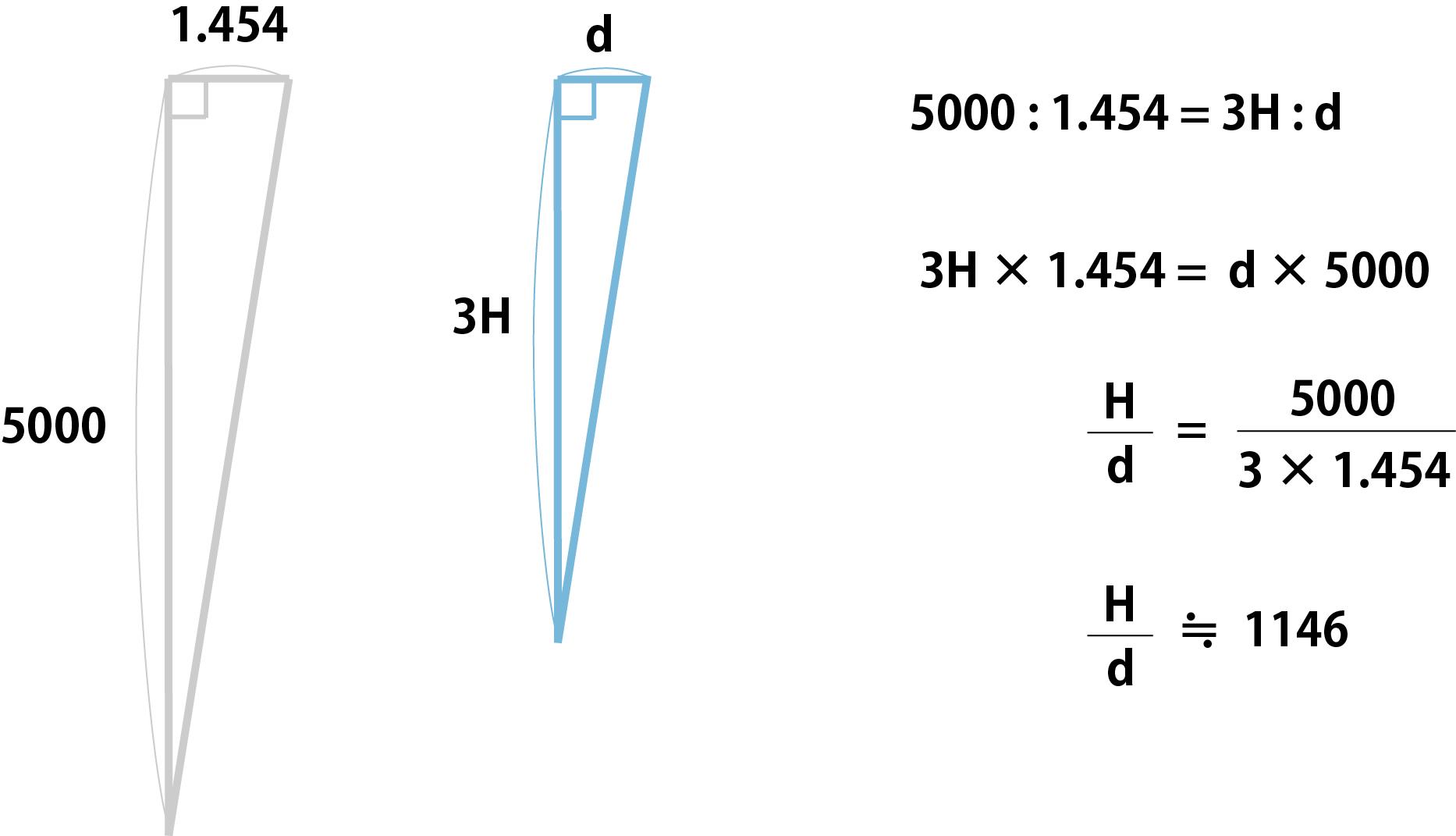 ハイビジョン走査線数の計算